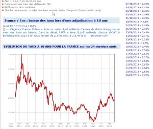 131008_8h30_taux fr